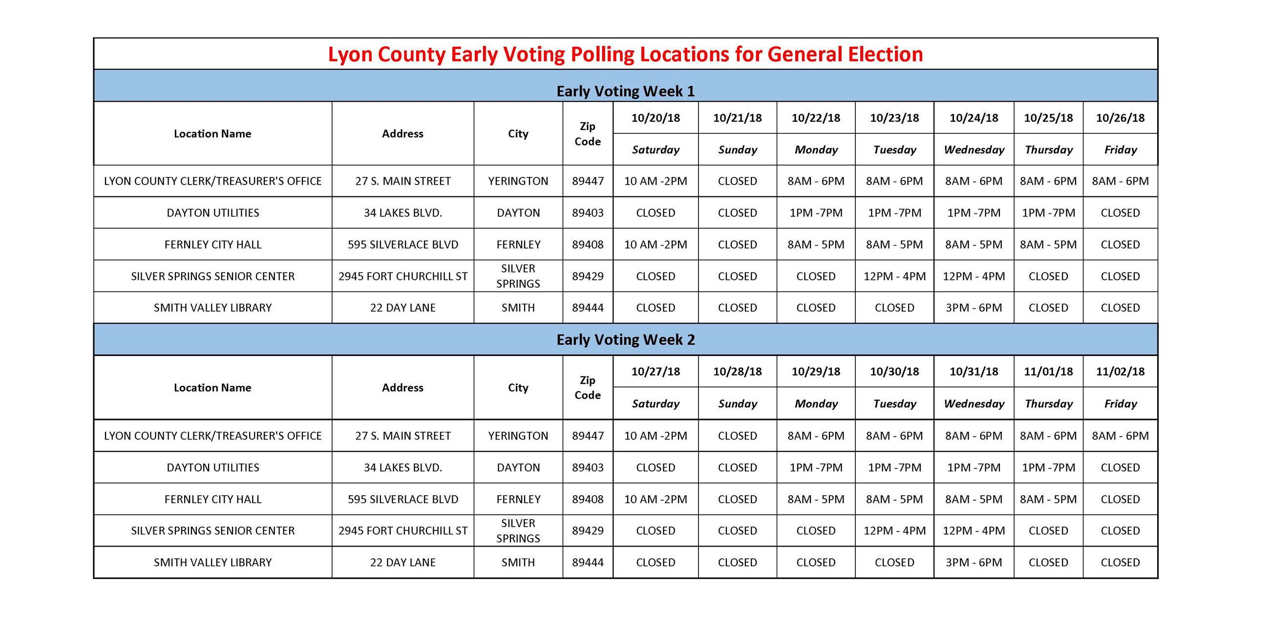 Lyon County Early Voting Polling Locations for General Location